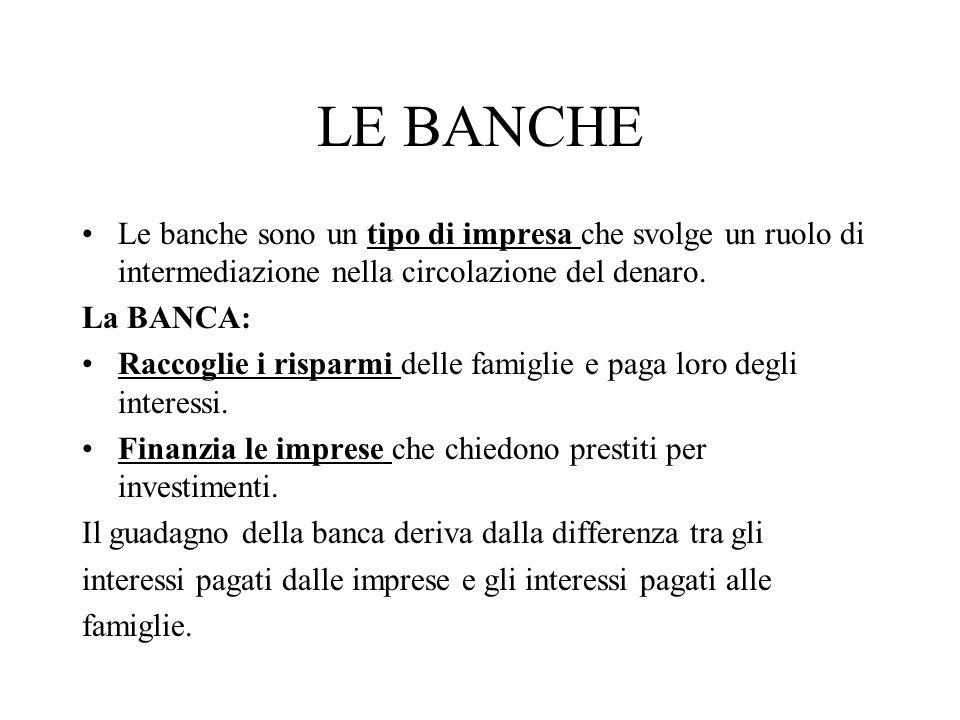LE BANCHELe banche sono un tipo di impresa che svolge un ruolo di intermediazione nella circolazione del denaro.