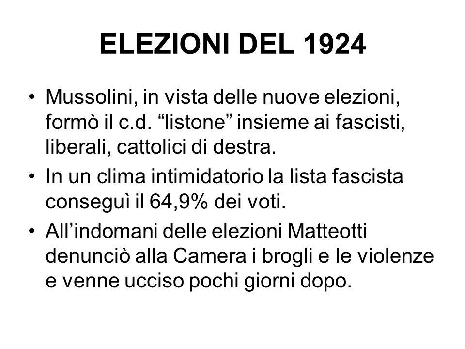 ELEZIONI DEL 1924 Mussolini, in vista delle nuove elezioni, formò il c.d. listone insieme ai fascisti, liberali, cattolici di destra.