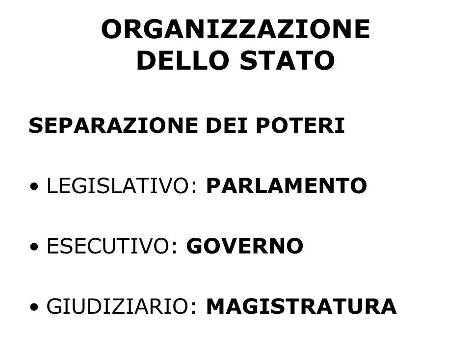 ORGANIZZAZIONE DELLO STATO