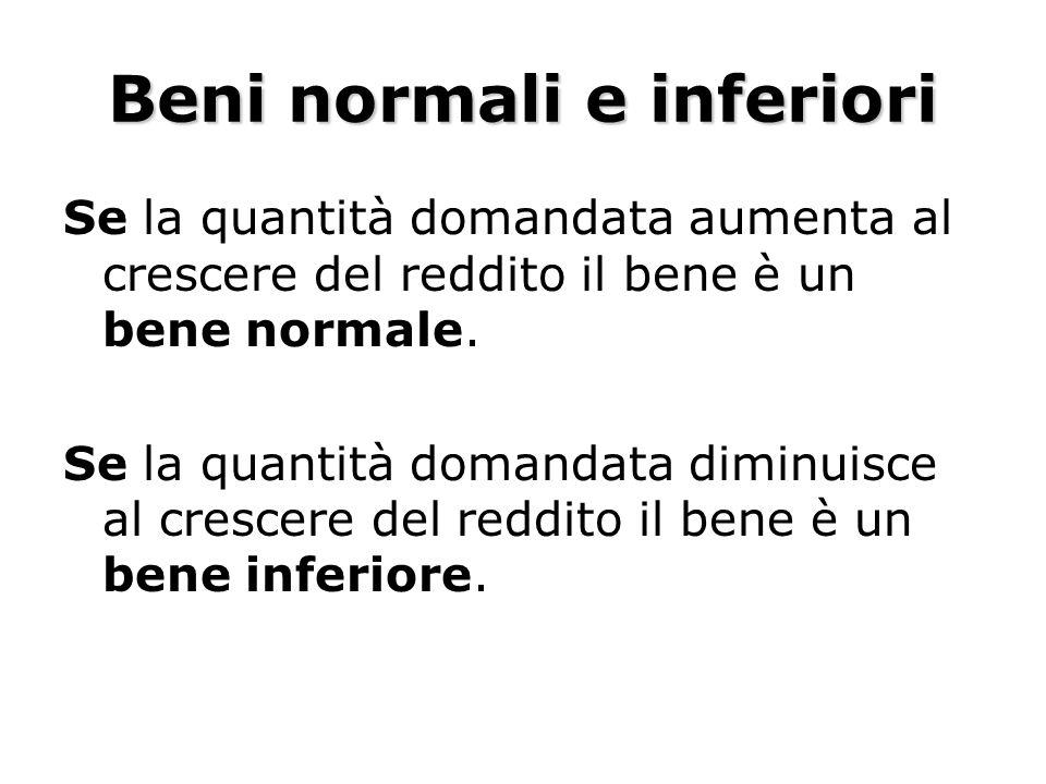 Beni normali e inferiori