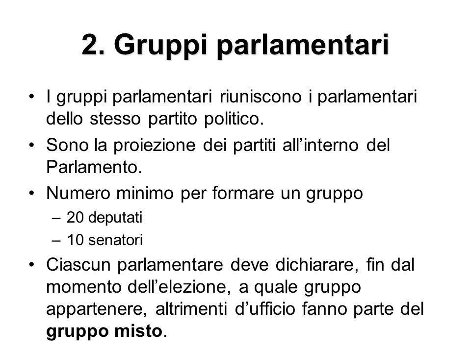 2. Gruppi parlamentari I gruppi parlamentari riuniscono i parlamentari dello stesso partito politico.
