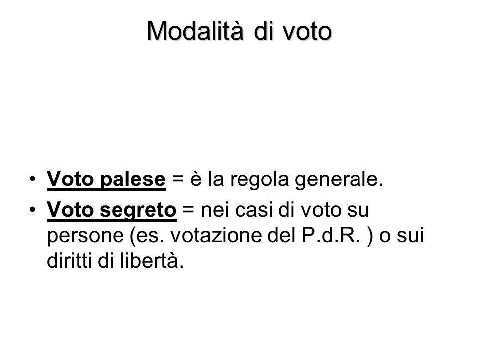 Modalità di voto Voto palese = è la regola generale.