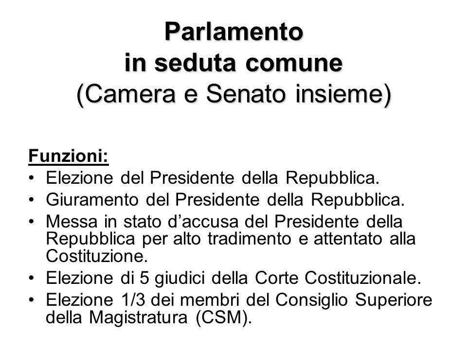 Parlamento in seduta comune (Camera e Senato insieme)