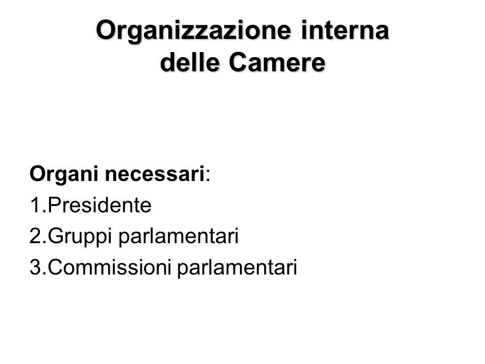 Parlamento parlamento ppt video online scaricare for Gruppi parlamentari