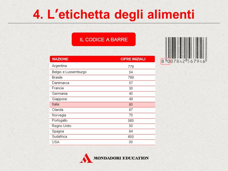 4. L'etichetta degli alimenti