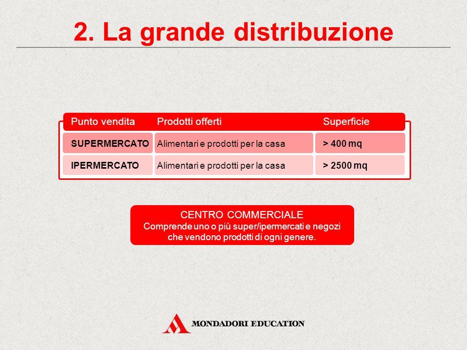 2. La grande distribuzione