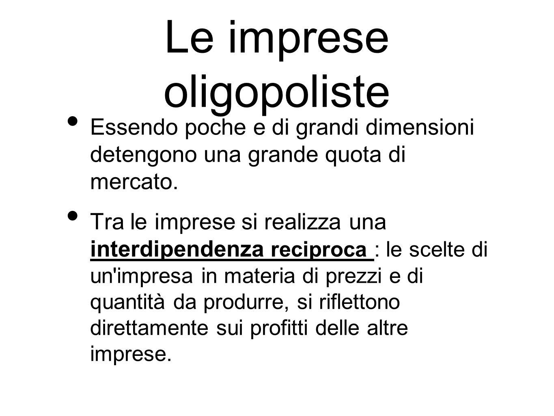 Le imprese oligopoliste