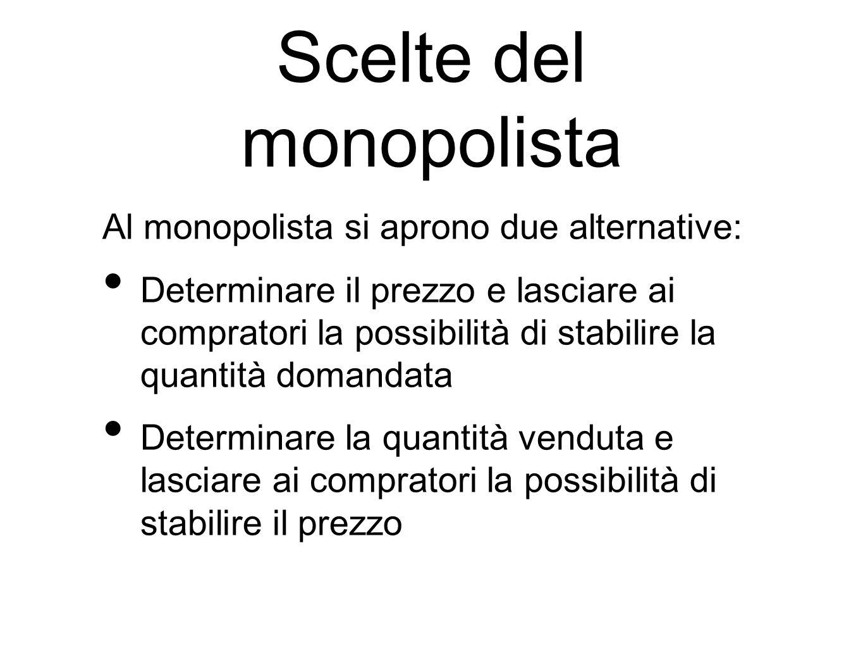 Scelte del monopolista