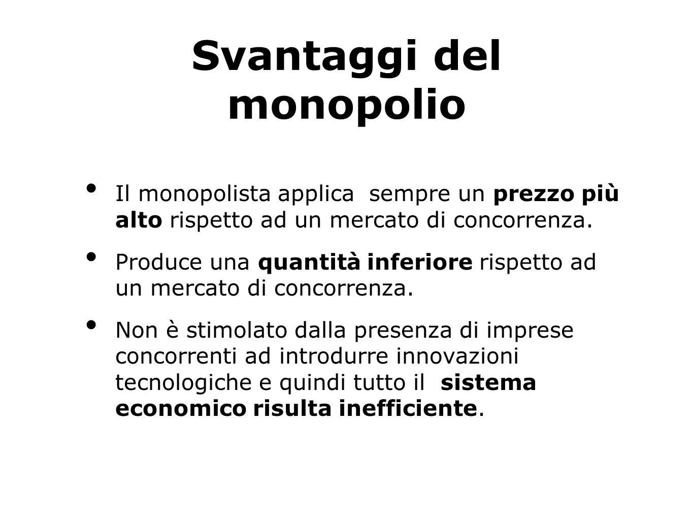 Svantaggi del monopolio
