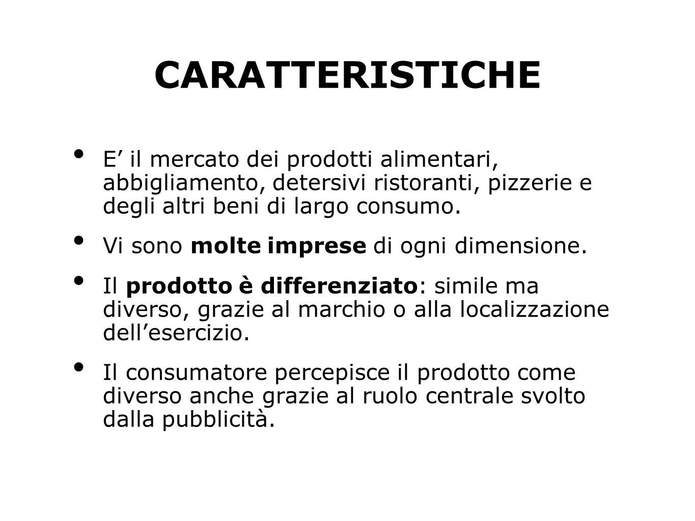 CARATTERISTICHE E' il mercato dei prodotti alimentari, abbigliamento, detersivi ristoranti, pizzerie e degli altri beni di largo consumo.