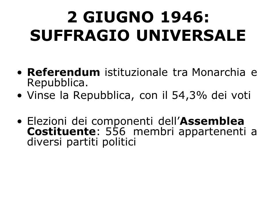 2 GIUGNO 1946: SUFFRAGIO UNIVERSALE