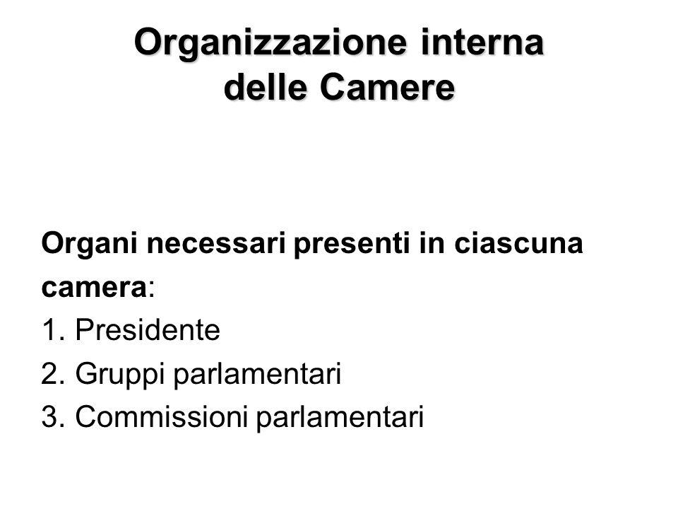 Organizzazione interna delle Camere