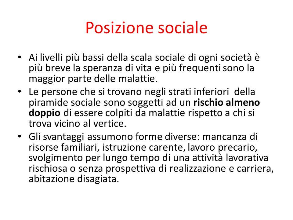 Posizione sociale