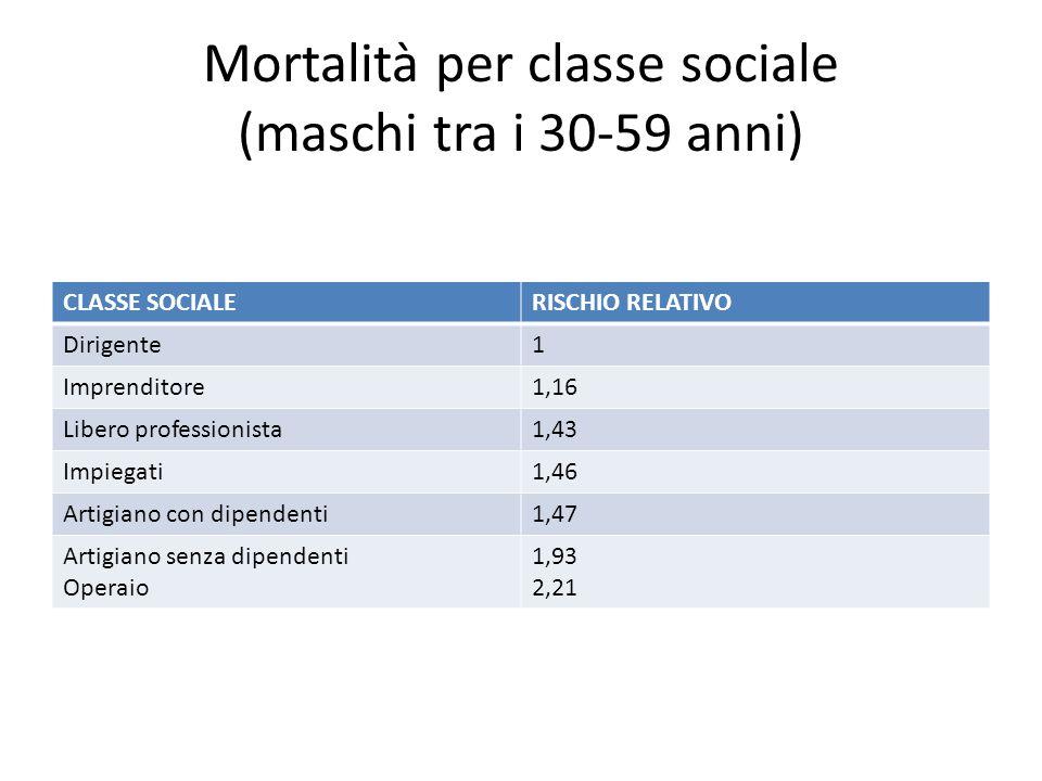 Mortalità per classe sociale (maschi tra i 30-59 anni)