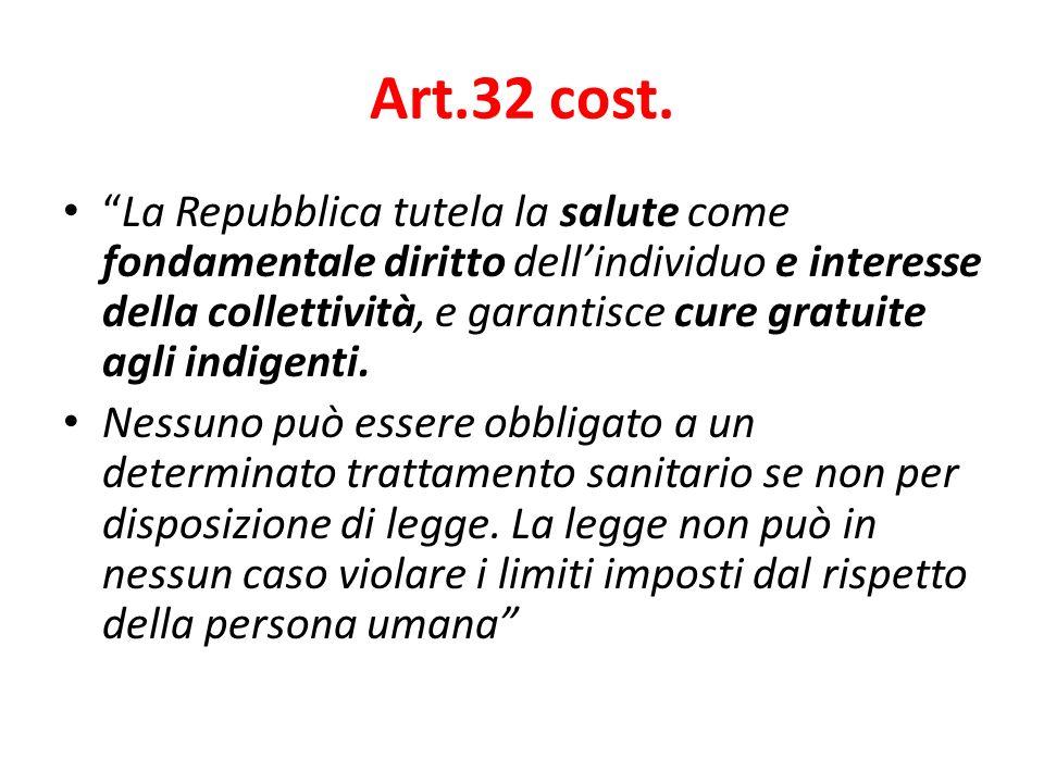 Art.32 cost.