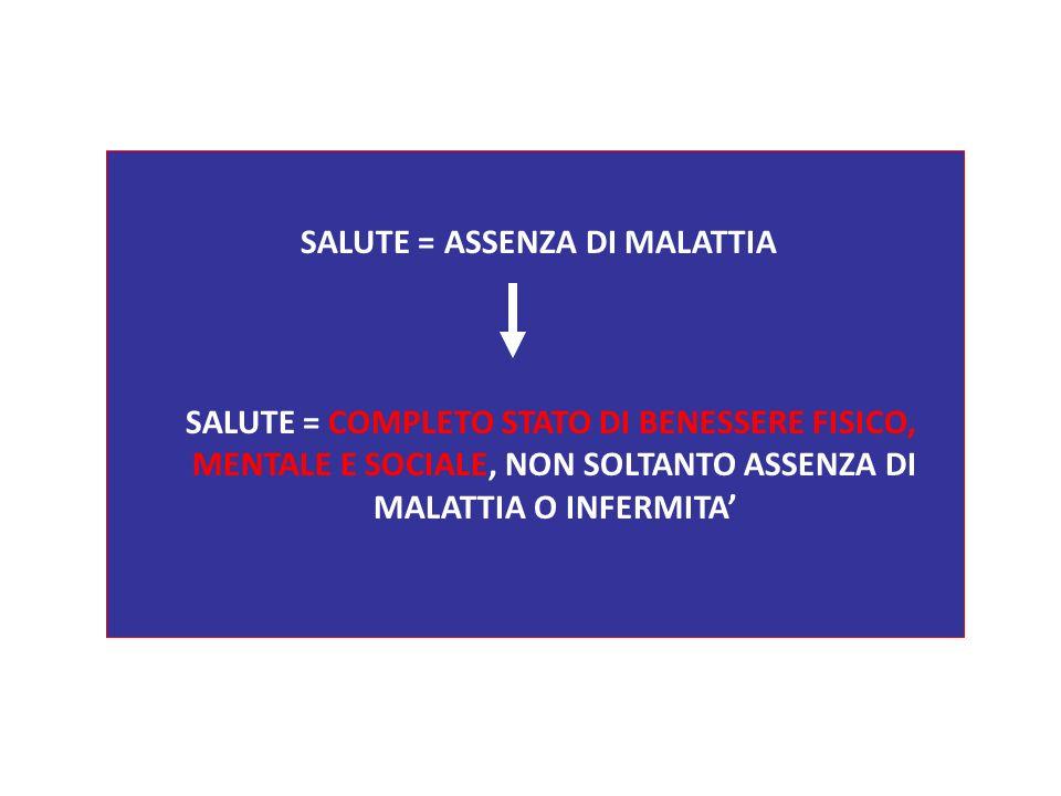 SALUTE = ASSENZA DI MALATTIA