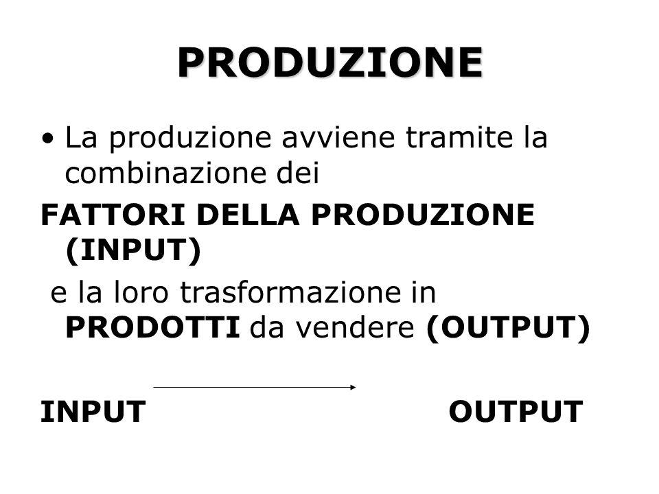 PRODUZIONE La produzione avviene tramite la combinazione dei
