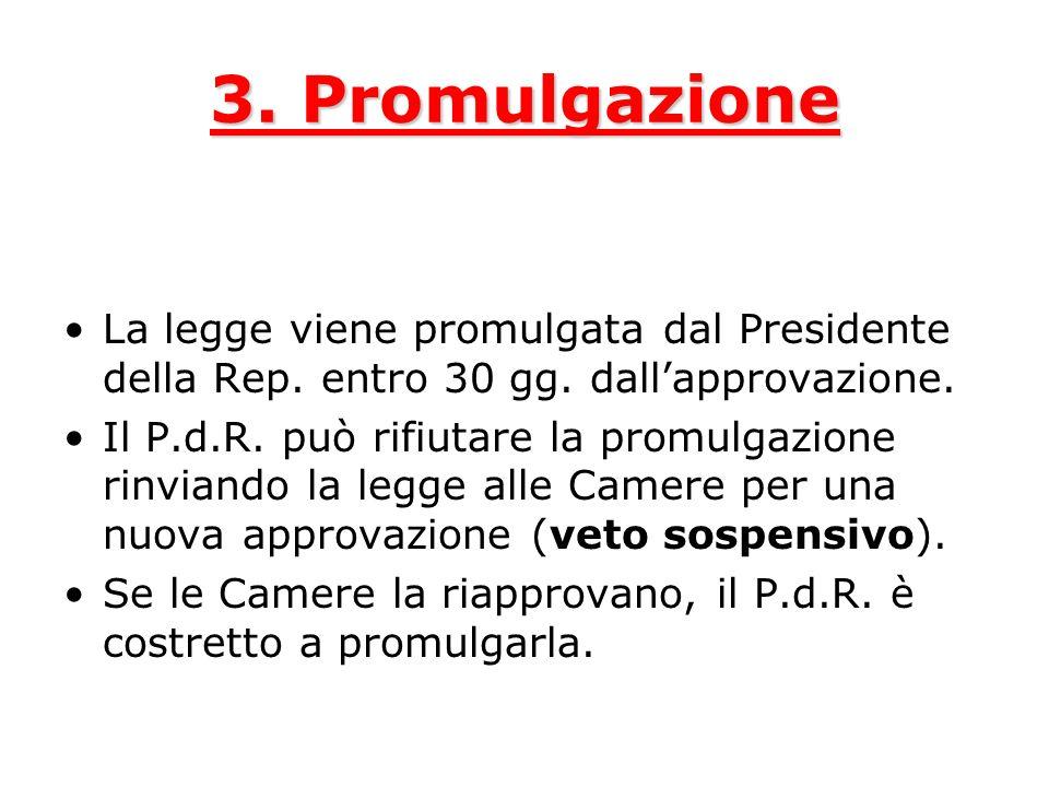 3. Promulgazione La legge viene promulgata dal Presidente della Rep. entro 30 gg. dall'approvazione.