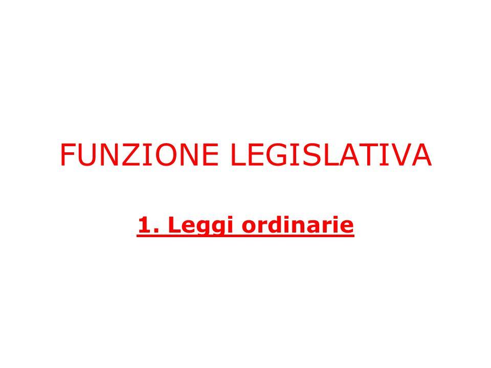FUNZIONE LEGISLATIVA 1. Leggi ordinarie