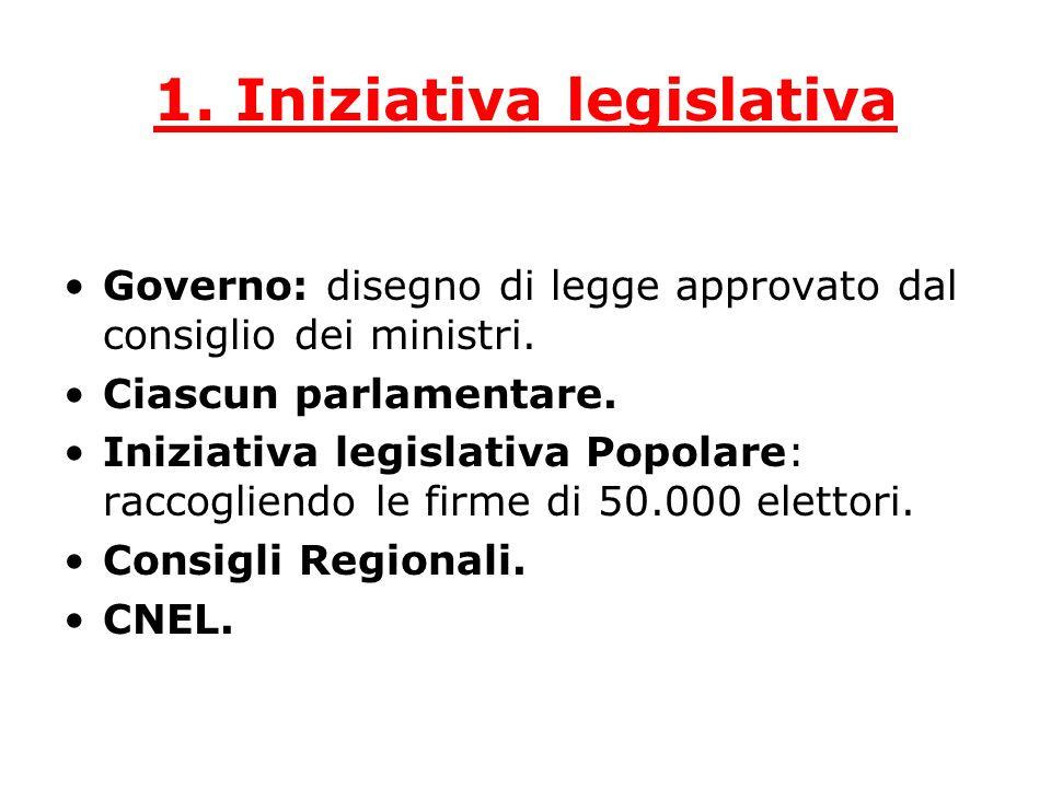 1. Iniziativa legislativa