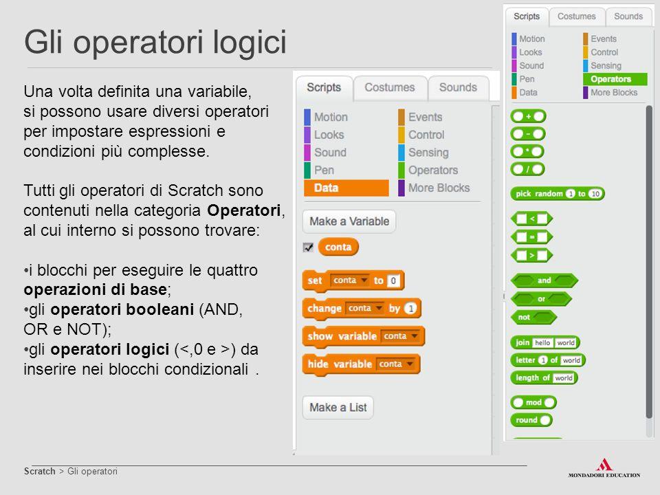 Gli operatori logici Una volta definita una variabile,