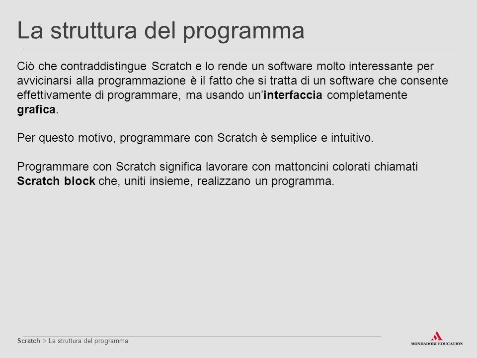 La struttura del programma