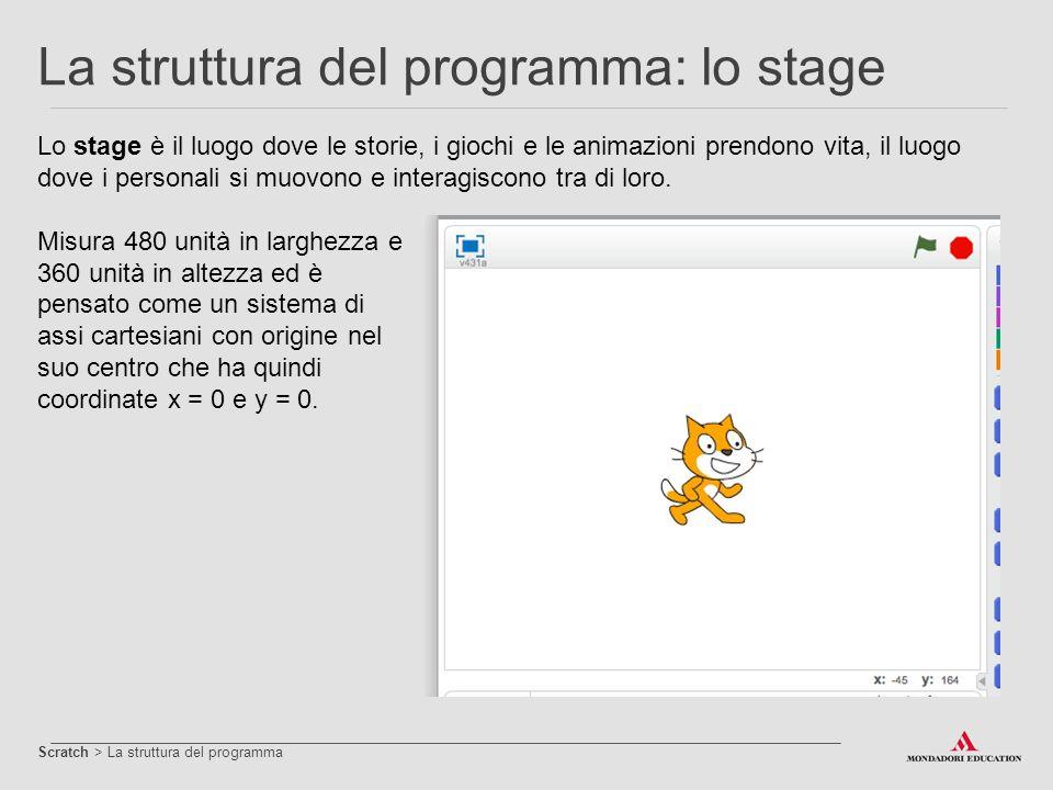 La struttura del programma: lo stage