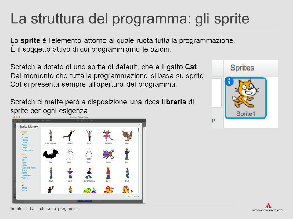 La struttura del programma: gli sprite