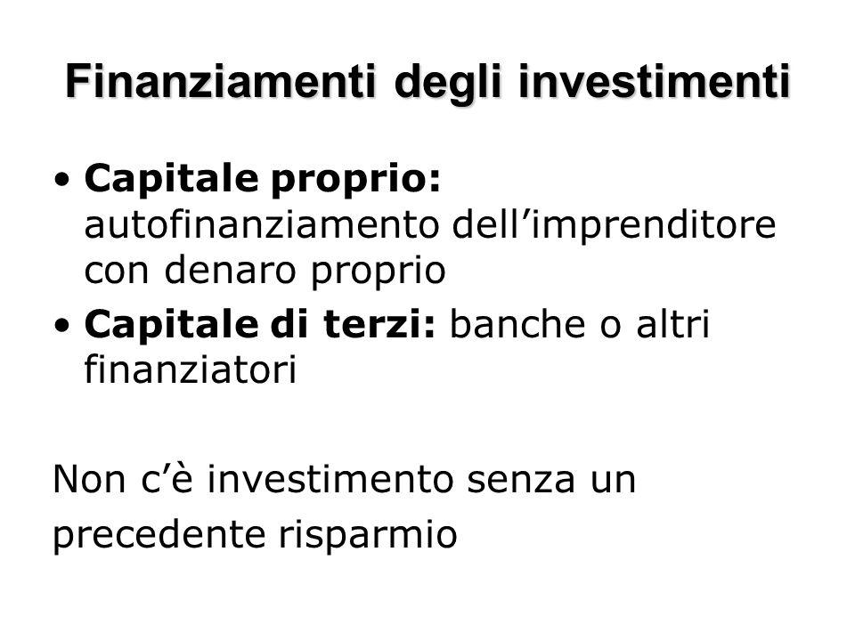 Finanziamenti degli investimenti