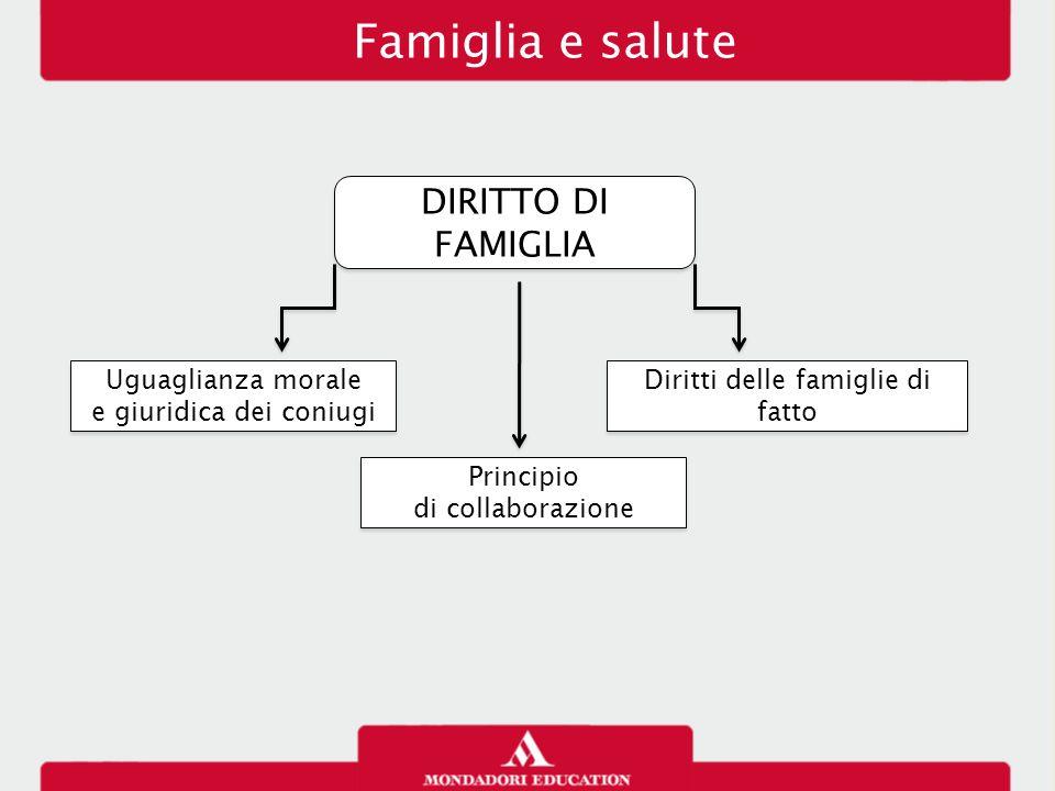 Famiglia e salute DIRITTO DI FAMIGLIA Uguaglianza morale