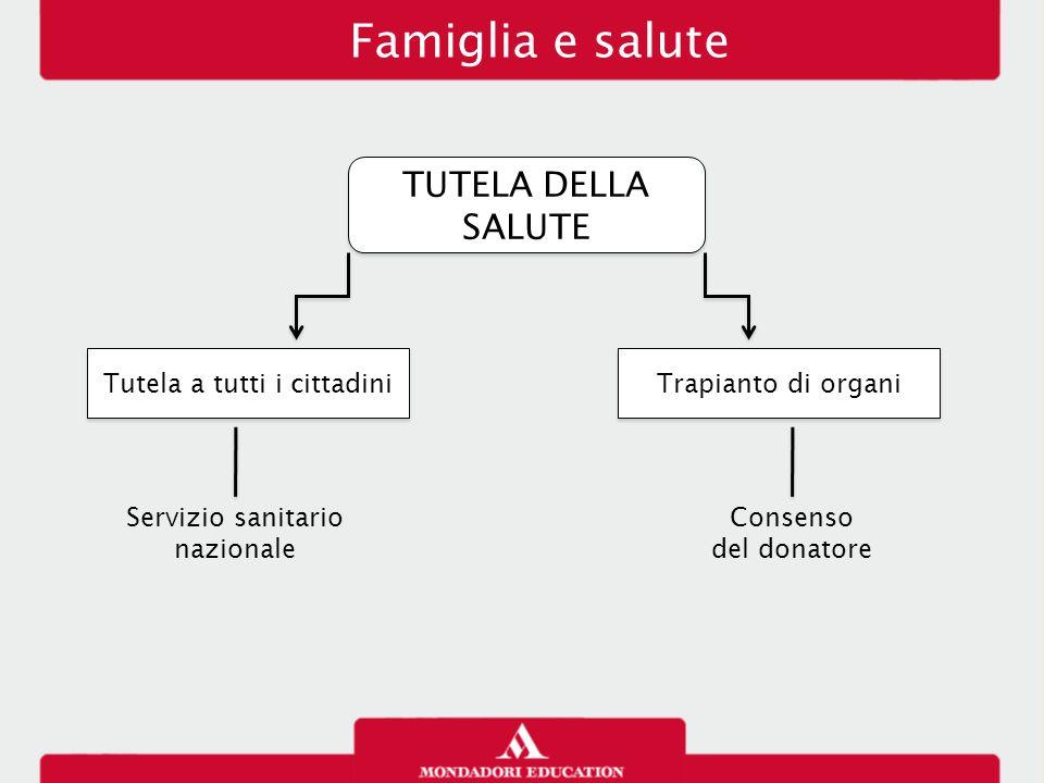 Famiglia e salute TUTELA DELLA SALUTE Tutela a tutti i cittadini