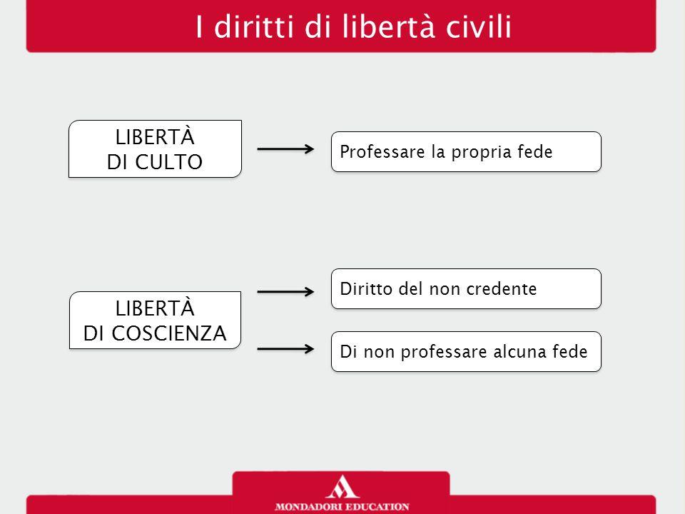 I diritti di libertà civili