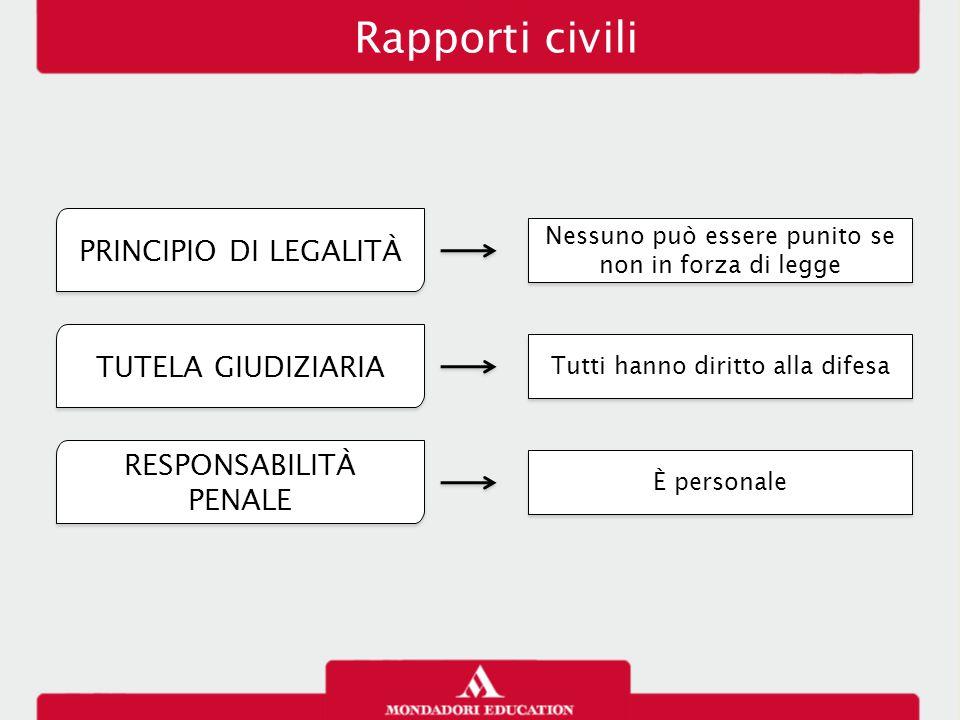 Rapporti civili PRINCIPIO DI LEGALITÀ TUTELA GIUDIZIARIA