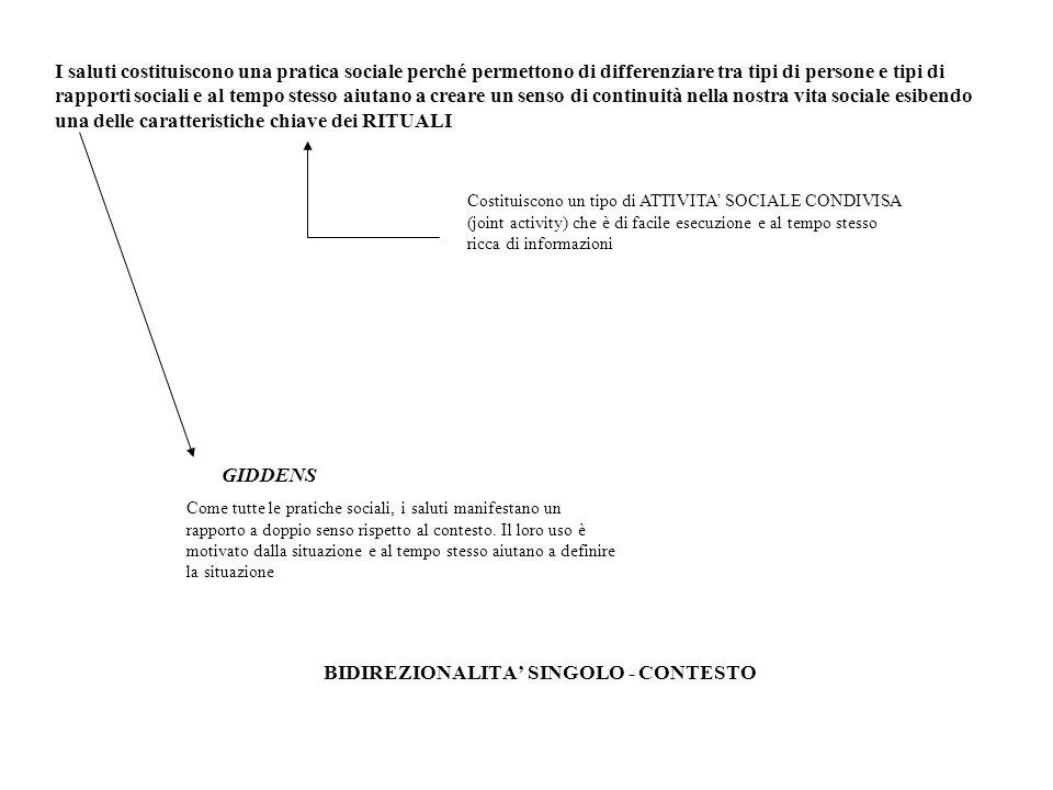 BIDIREZIONALITA' SINGOLO - CONTESTO