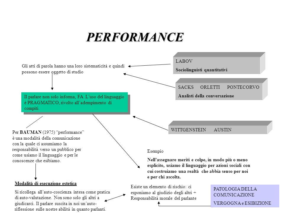 PERFORMANCE LABOV Sociolinguisti quantitativi