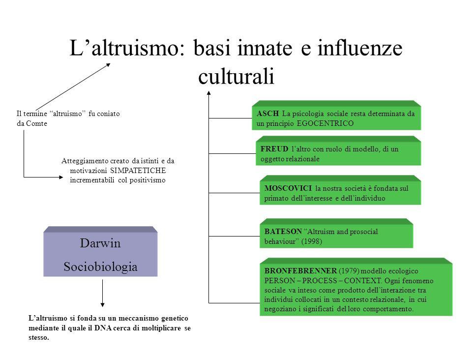 L'altruismo: basi innate e influenze culturali