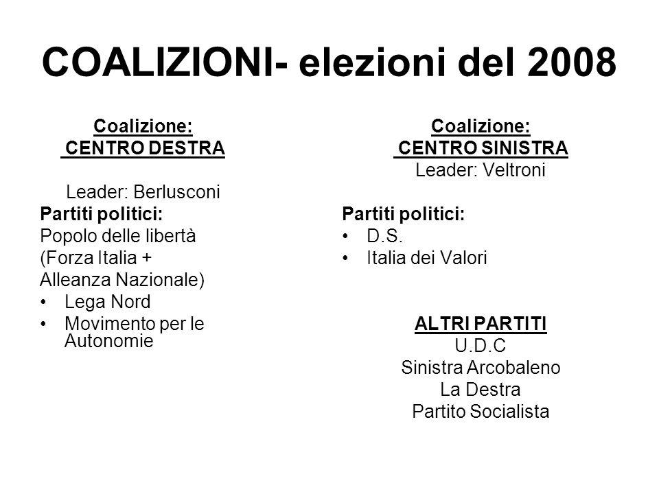 COALIZIONI- elezioni del 2008