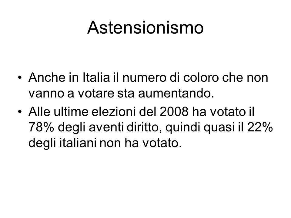 Astensionismo Anche in Italia il numero di coloro che non vanno a votare sta aumentando.