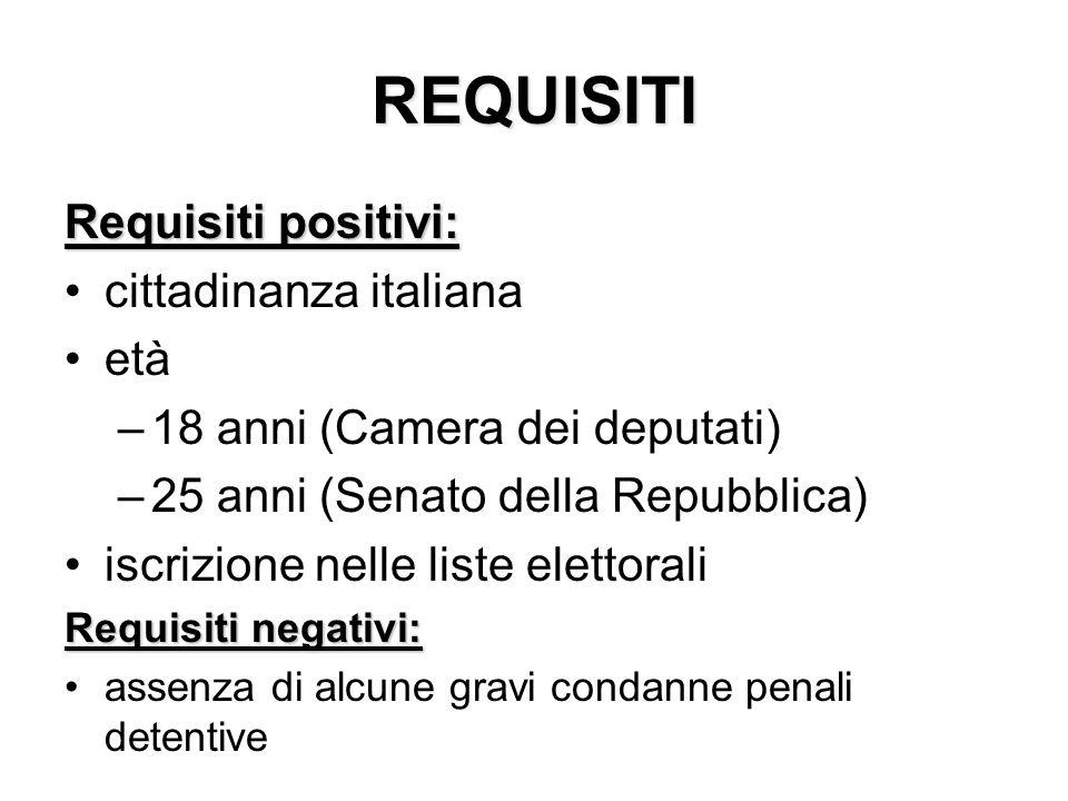REQUISITI Requisiti positivi: cittadinanza italiana età