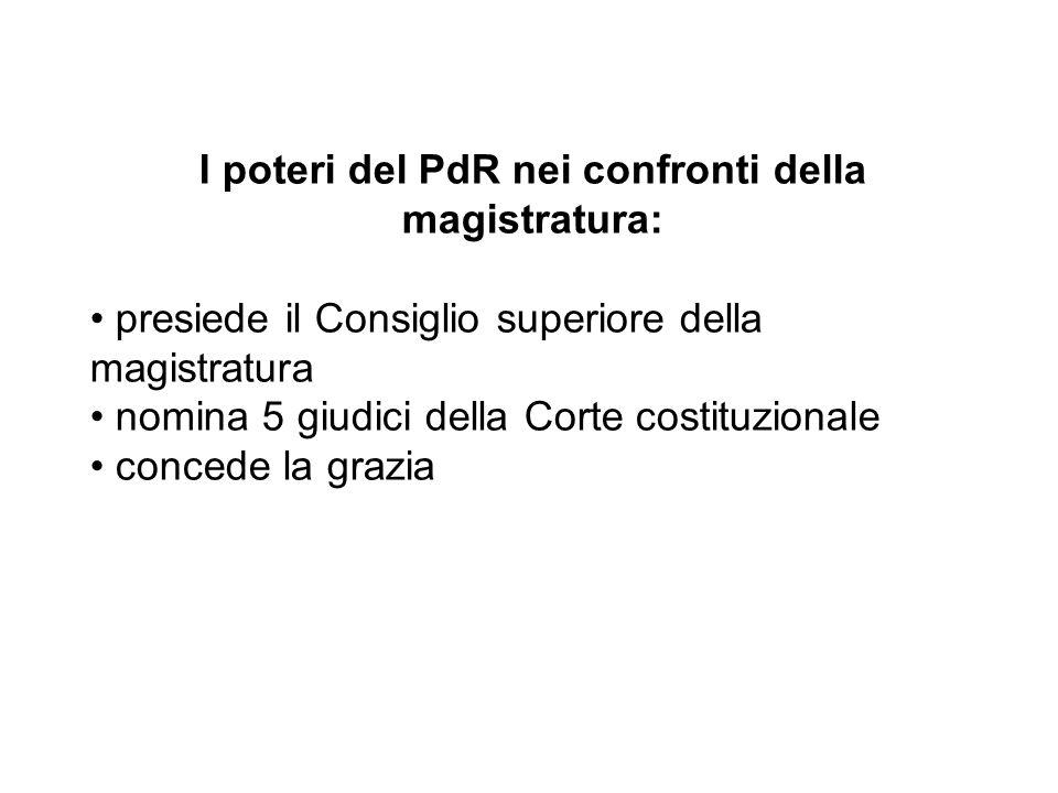 I poteri del PdR nei confronti della magistratura: