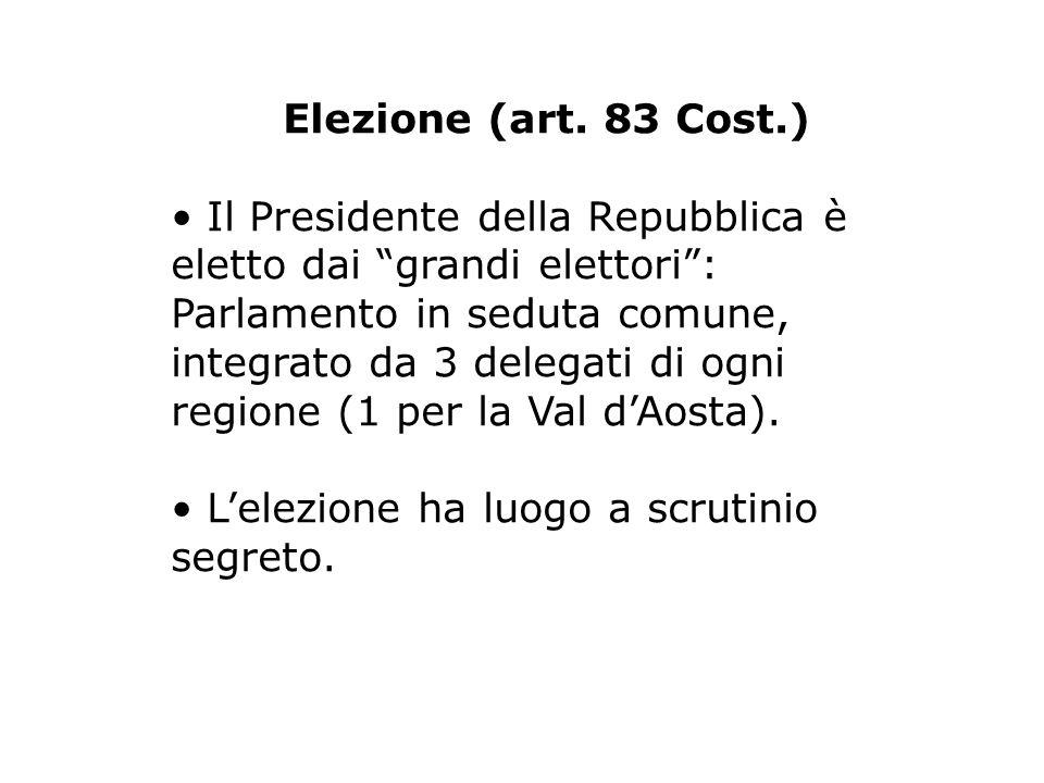 Elezione (art. 83 Cost.)