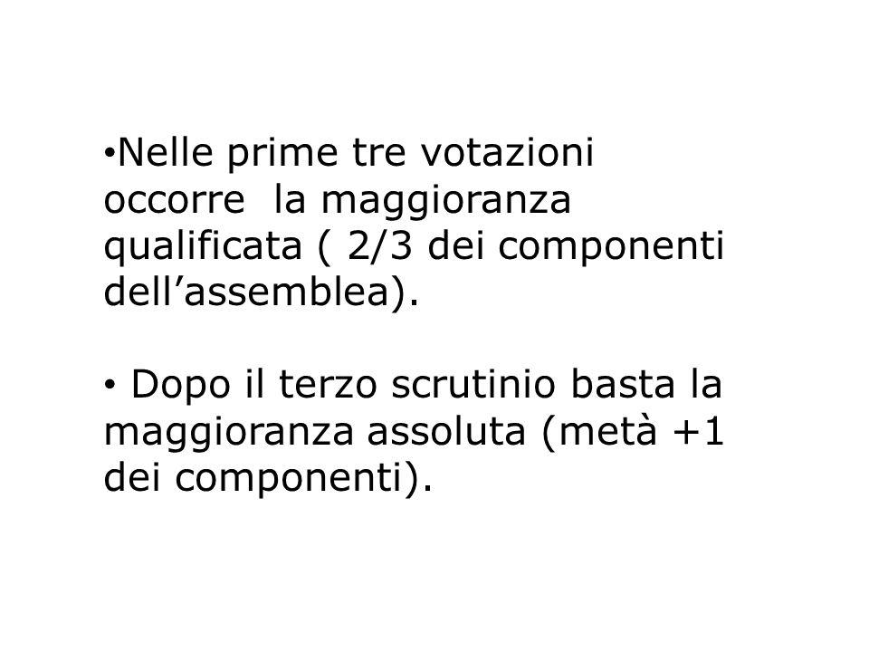 Nelle prime tre votazioni occorre la maggioranza qualificata ( 2/3 dei componenti dell'assemblea).