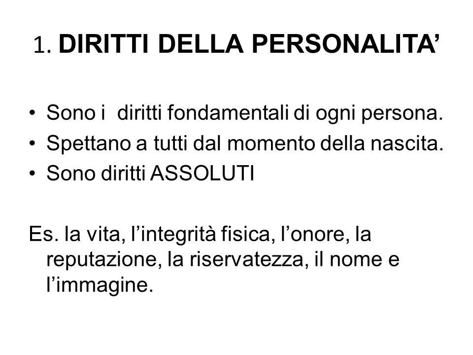 1. DIRITTI DELLA PERSONALITA'
