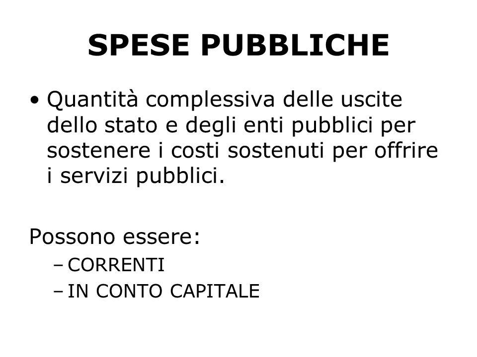 SPESE PUBBLICHE Quantità complessiva delle uscite dello stato e degli enti pubblici per sostenere i costi sostenuti per offrire i servizi pubblici.
