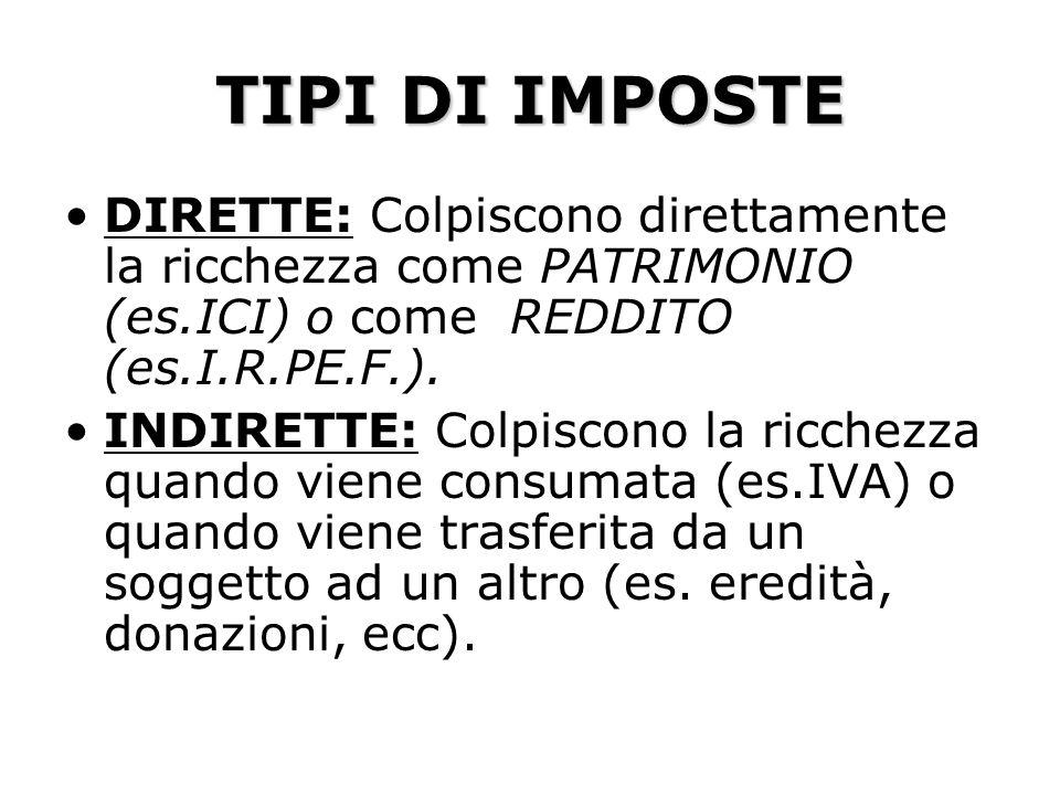 TIPI DI IMPOSTE DIRETTE: Colpiscono direttamente la ricchezza come PATRIMONIO (es.ICI) o come REDDITO (es.I.R.PE.F.).