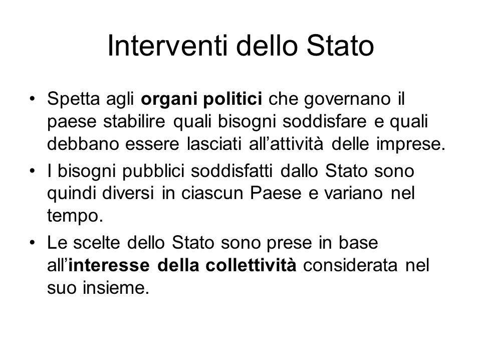 Interventi dello Stato