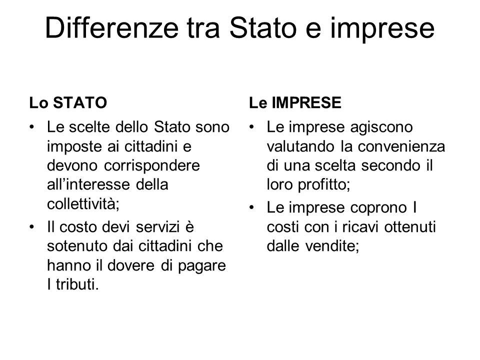 Differenze tra Stato e imprese