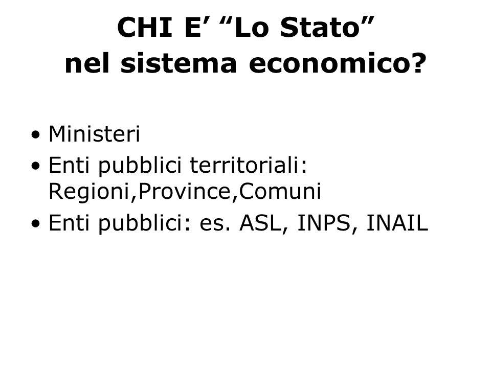 CHI E' Lo Stato nel sistema economico