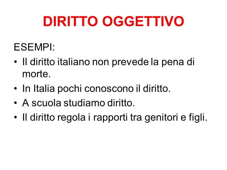 DIRITTO OGGETTIVO ESEMPI: