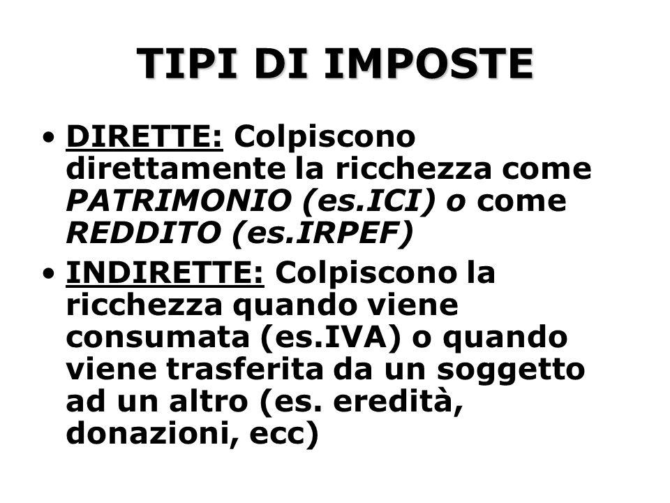 TIPI DI IMPOSTE DIRETTE: Colpiscono direttamente la ricchezza come PATRIMONIO (es.ICI) o come REDDITO (es.IRPEF)